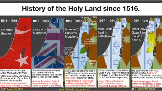 palestinehistorymap